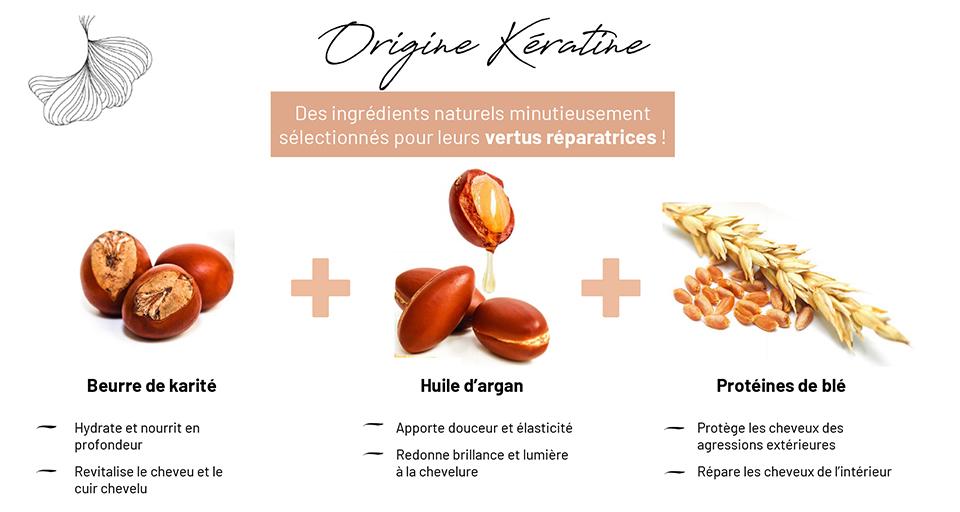 Conçu d'ingrédients naturels, de beurre de karité, d'huile d'argan, protéines de blé...