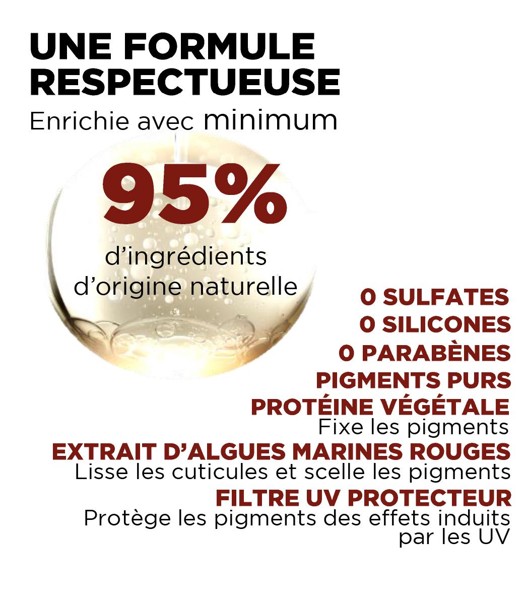 Une formule respectueuse Enrichie avec minimum 95% d'ingrédients d'origine naturelle.